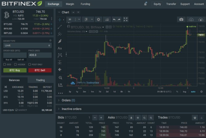 interface bitfinex